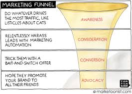 Customer Journey Mapping Customer Journey Mapping Cartoon Marketoonist Tom Fishburne