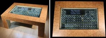 Periodic Table Coffee Table 10 Geekiest Coffee Tables For Your Living Room Dr Prem