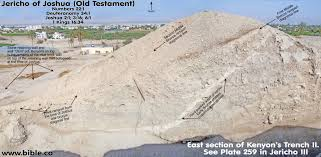 Map Of Ancient Middle East by Panorama Photos Of Ancient Israel From The Bible