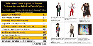 Number Halloween Costume U0027s Bird U0027s Plane U0027s Halloween Costumes 2015