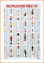 11 Multiplication Table Multiplication Chart To 20 Resume Name