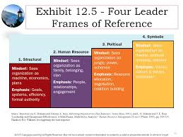 bolman and deal four frames 2015 cengage learning all rights reserved may not be scanned