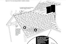 Calculate Shingles Needed For Hip Roof by Skyluxe Roofing Commercial Roofing Industrial Roofing Modern