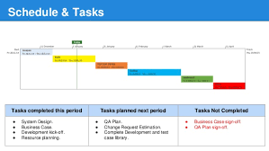 software development status report template detailed project status report template