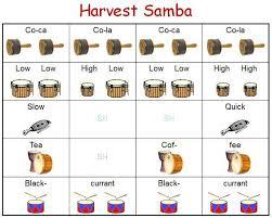 kids sambas brazil instruments samba holidays unit samba