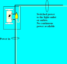 how do i wire a receptacle from a light outlet but keep it