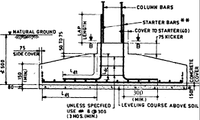 reinforcement detailing of isolated footing