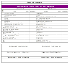 Maintenance Checklist Template Excel Maintenance Checklist For Machine S Parts Format Word Pdf Report