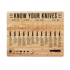 Dishwasher Safe Kitchen Knives Know Your Knives Cutting Board Kitchen Knife Cutting Board