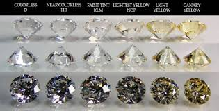 color diamond rings images Understanding the 4 c 39 s of engagement rings jpg