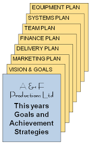 plan layout business plan layout and business plan structure