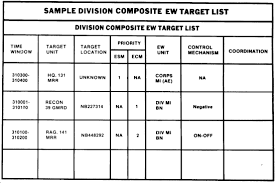 fm 34 80 chapter 4 preparation for combat