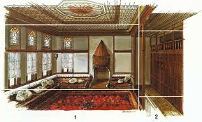 Ottoman Studies by Heritagisation Of The U201cottoman Turkish House U201d In The 1970s