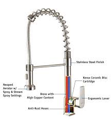 how to replace kitchen faucet kitchen sink faucet replacement isidor me