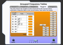 7 best tally charts u0026 frequency tables images on pinterest