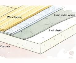 how to install hardwood floors on concrete the detailed