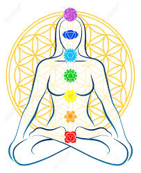 522 seven chakras stock illustrations cliparts and royalty free