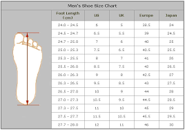 shoe size chart india vs uk indian shoe size chart womenu0027s edgrafik