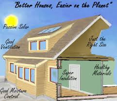 Small Energy Efficient House Plans by Prepossessing 50 Efficient Home Designs Decorating Design Of Most