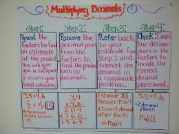 teaching with a mountain view multiplying decimals