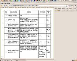 mental status exam template all sizes mmse 迷你心智狀態檢查 mini mental state examination