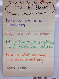 crayons u0026 cuties in kindergarten teaching u0027how to u0027 writing to