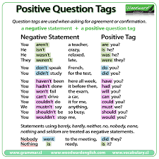 question tags english grammar rules