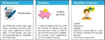 salaire d un commis de cuisine salaire cap cuisine affordable contrat de quel ge et pour quel