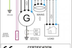 electrical control panel wiring diagram pdf wiring diagram