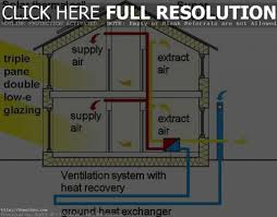 How To Design Home Hvac System Best Central Air Conditioning Systems Ac Gallery Air