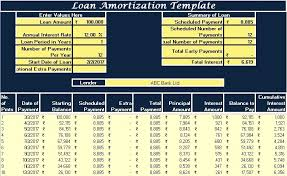 Accrual Accounting Excel Template Loan Amortization Excel Template Exceldatapro