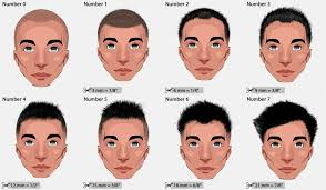 different haircut numbers hair clipper sizes 2018 hairstylec