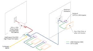 power and data for ios via redpark gigabit poe adapter vidabox