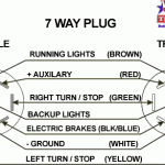 4 flat trailer wiring diagram interesting trailer connector