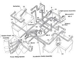 wiring diagram 36 volt ez go golf cart wiring diagram ez go gas