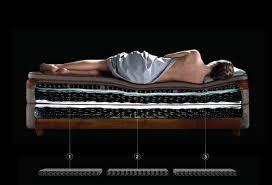 Sleep Number Bed Uneven Bed Support Interchangeable Mattress Support Duxiana