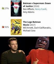 Ben Affleck Meme - lego batman wins sad affleck know your meme
