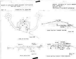 Dutch Harbor Alaska Map by Seacoast Defense Documents
