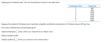 sophia grows christmas trees her cost of producti chegg com