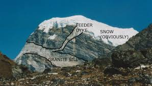 Map Of Everest The Geology Of Mount Everest Metageologist