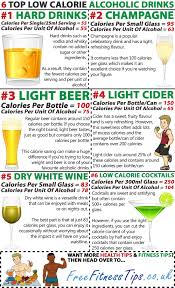 best light beer to drink on a diet pin by patjanaon s on diet fitness workout and health pinterest