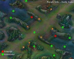 fiddlesticks guide warding 101 guide to mid lane gamer sensei league of legends