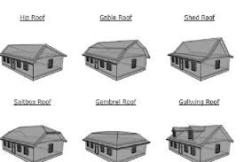 different types of home decor styles roof satisfying astounding types of flat roof drainage uncommon