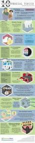 Informational Research Paper Topics Top 25 Best Essay Topics Ideas On Pinterest Writing Topics