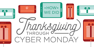 partnercentric s thanksgiving through cyber monday results