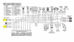 eton 90cc 4 wheeler wire diagram eton wiring diagrams collection