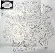 home decor crochet patterns part 60 beautiful crochet patterns