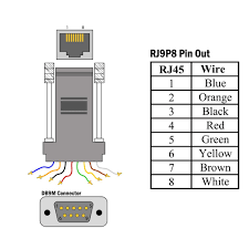 rj45 to rj11 adapter wiring diagram tamahuproject org