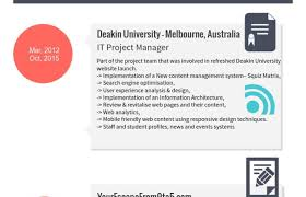 Free Resume Builder No Cost Web Designer Cv Sample Example Job Description Career History