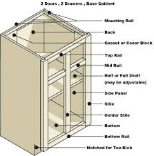 cabinet door size chart kitchen cabinet sizes chart kitchen